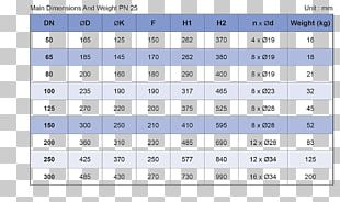 Multiplication Table Pattern Font Area PNG