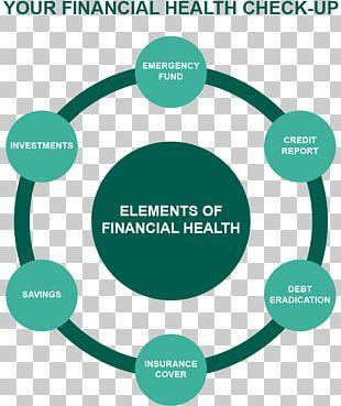 Personal Finance Human Behavior Financial Literacy Nedbank PNG