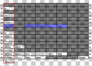 Intel MCS-51 Microcontroller Serial Port H8 Family PNG