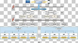 Software Deployment Disaster Recovery Plan Implementation Information PNG