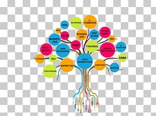 Social Media Marketing Tree Network PNG