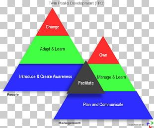 Triangle Diagram Brand PNG