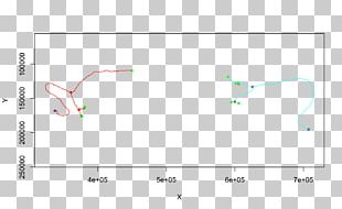Regression Analysis Simple Linear Regression Scatter Plot Variable PNG
