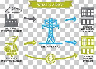 Renewable Energy Certificate Green Certificate Wind Power Renewable Energy Credit PNG