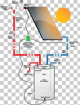 Solar Water Heating Open-loop Controller Solar Power Control System PNG