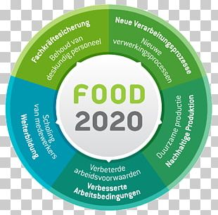 Food Industry Sustainability Proti-Farm Rearing B.V. Food Processing PNG
