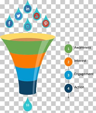 Microsoft PowerPoint Funnel Chart Presentation Diagram Template PNG