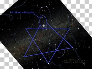 January 2018 Lunar Eclipse Night Sky Moon Solstice PNG