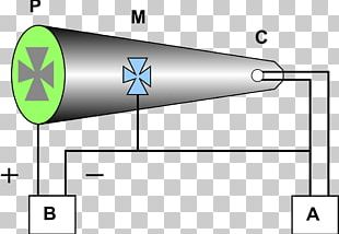 Crookes Tube Atomic Theory Cathode Ray X-ray PNG