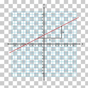 Line Slope Point Graph Of A Function Y-intercept PNG