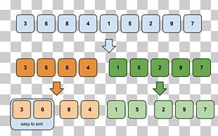 Merge Sort Sorting Algorithm Problem Solving PNG