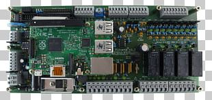 Raspberry Pi Programmable Logic Controllers CODESYS Printed Circuit Board Computer Software PNG