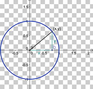 Tangent Lines To Circles Point Tangent Lines To Circles Tangent Lines To Circles PNG