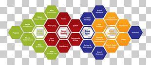 Brand Management Corporate Identity Symbol Brand Identity PNG