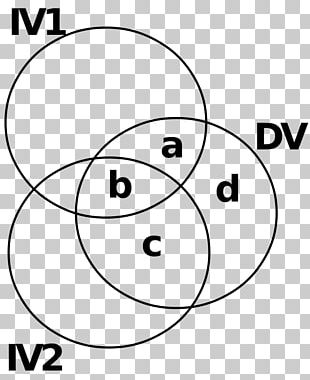 Partial Correlation Correlation And Dependence Linear Regression Venn Diagram Regression Analysis PNG