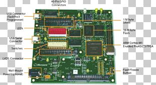 Microcontroller Field-programmable Gate Array Motherboard Computer Hardware Central Processing Unit PNG