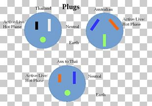 AC Power Plugs And Sockets Wiring Diagram Electrical Wires & Cable Electricity Electrical Engineering PNG