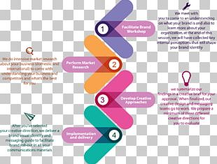 Brand Logo Organization Graphic Design PNG