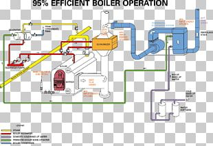 Wiring Diagram Economizer Circuit Diagram Electrical Wires & Cable Industry PNG
