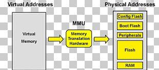 Physical Address Extension 32-bit Kernel 64-bit Computing