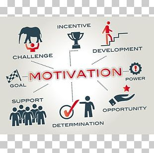 Employee Motivation Teamwork Goal-setting Theory PNG