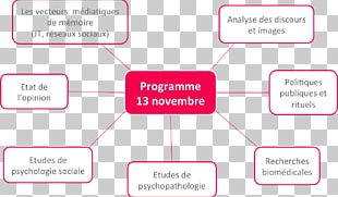 November 2015 Paris Attacks 13 November HeSam University Document PNG