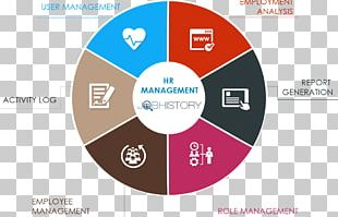 Business Plan Strategy Strategic Management Business Process PNG