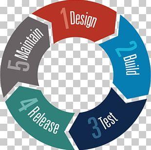 Action Plan Strategic Planning Change Management PNG