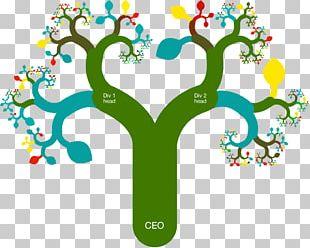 Organization Leadership Planning Creativity PNG