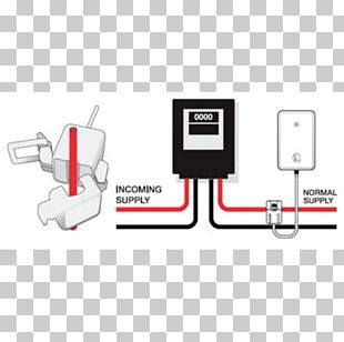 Consumption Energy Conservation Electricity Home Energy Monitor PNG