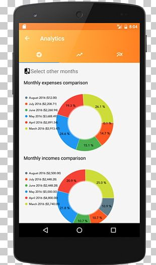 Smartphone Budget Amazon.com Expense Personal Finance PNG