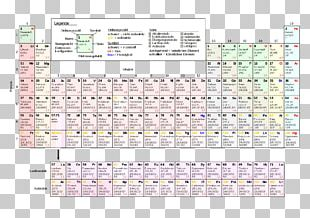 Inorganic Chemistry Periodic Table Science Stoichiometry PNG