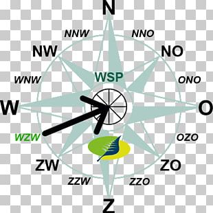 Weather Station Wind Squall Dew Point PNG