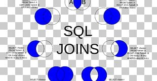 Join Microsoft SQL Server Table Oracle Database PNG