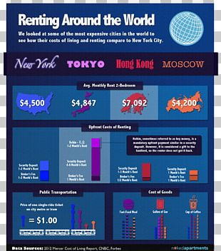 New York City Los Angeles Renting Apartment PNG