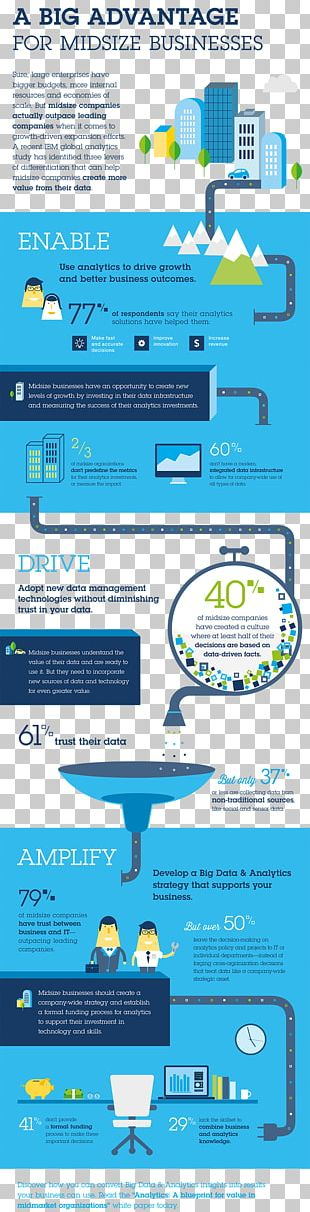 Infographic IBM Chart Diagram Business PNG
