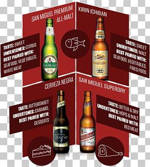 Liqueur Beer Bottle Wine Whiskey PNG