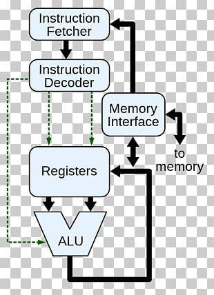 Block Diagram Central Processing Unit Wiring Diagram Computer Hardware PNG