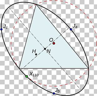 Circumscribed Circle Triangle Point Geometry PNG