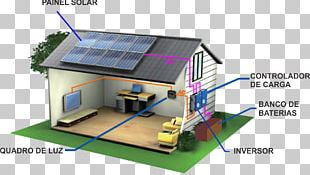 Stand-alone Power System Solar Power Off-the-grid Photovoltaic System Grid-connected Photovoltaic Power System PNG