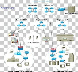 Computer Network Diagram Network Architecture Computer Network Diagram PNG