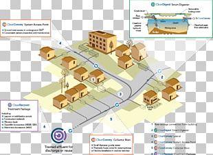Business Plan Business Model Value Proposition Market PNG