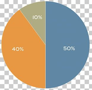 Pie Chart Percentage Circle Diagram PNG