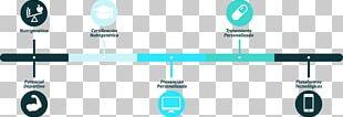 Genetics Technology Brand Genetic Testing PNG