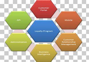 Business Plan Marketing Plan Template PNG