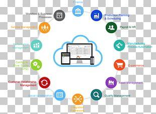 Omnichannel Enterprise Resource Planning Management Information System PNG