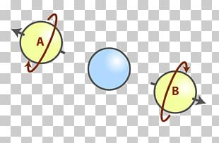 EPR Paradox Quantum Mechanics Physics PNG