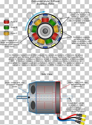 Diagram Brushless DC Electric Motor Piping Pressure Drop PNG