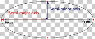 Semi-major And Semi-minor Axes Semi-minor Axis Ellipse Orbit Hyperbola PNG