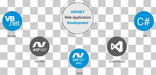 Web Development ASP.NET .NET Framework Programmer Mobile App Development PNG